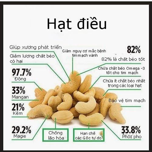 Giá trị dinh dưỡng của hạt điều đối với sức khỏe con người